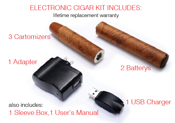 What's In a Libre Leon Kit